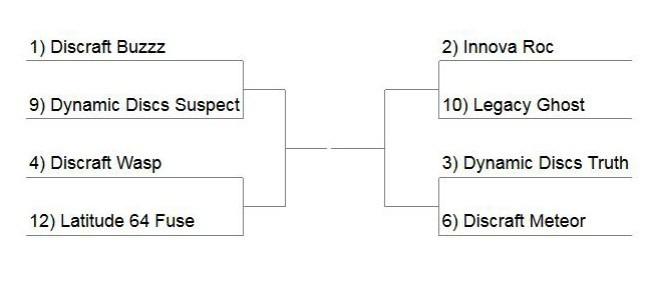 mid bracket round 2