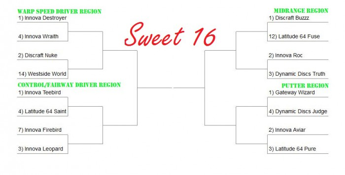 Sweet 16 Bracket 2015 w titles
