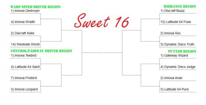 Sweet 16 Bracket 2015 w titles